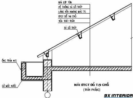 Cấu tạo cơ bản của hệ thống mái tôn trong các công trình xây dựng