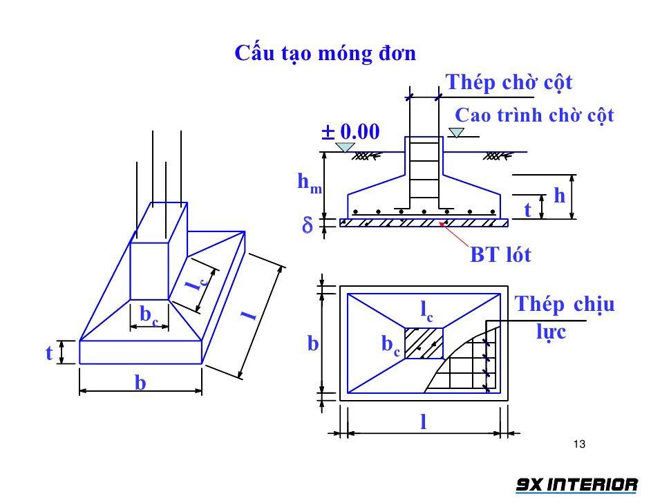Sơ đồ cấu tạo cơ bản của móng đơn